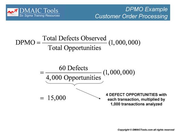 DPMO_004