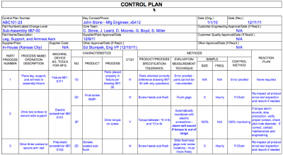 control plan example