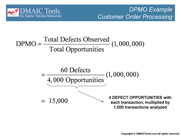 DPMO (defects per million opportunities) slide 1