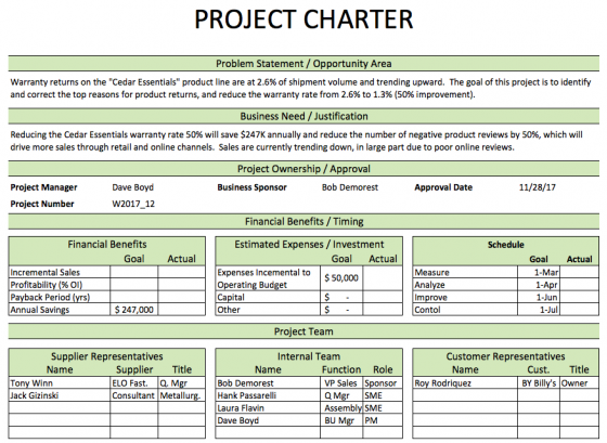dmaic process improvement excel and ppt templates