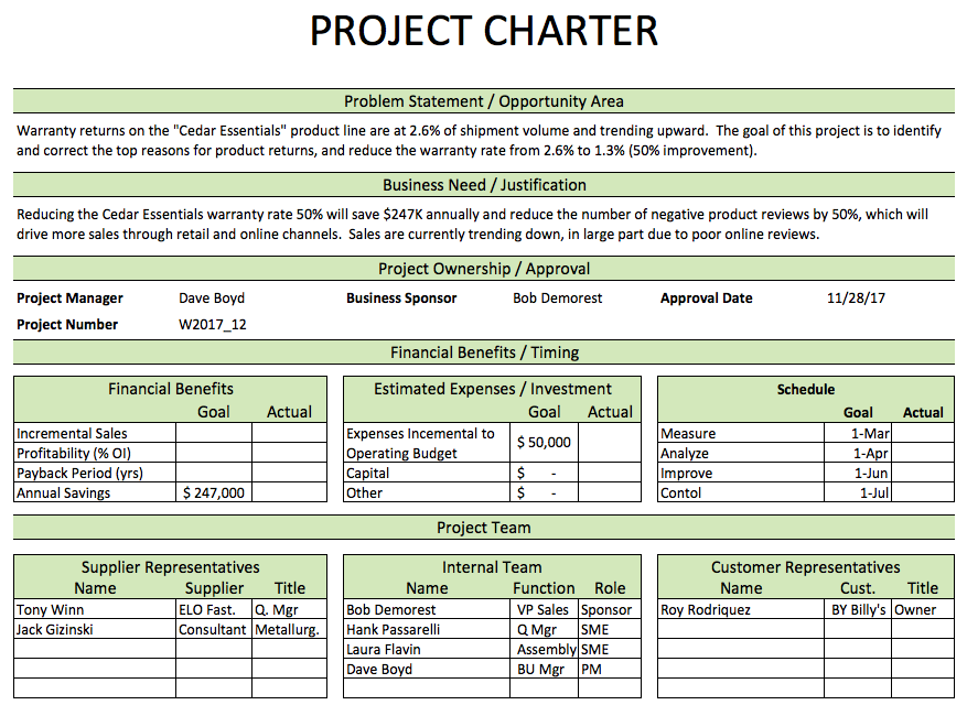 dmaic template excel april onthemarch co