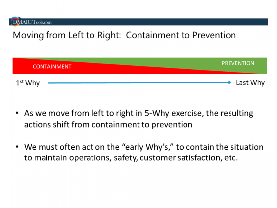 Slide 5A Moving from Containment to Prevention
